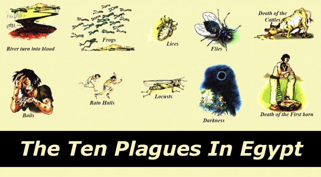Ten-Plagues